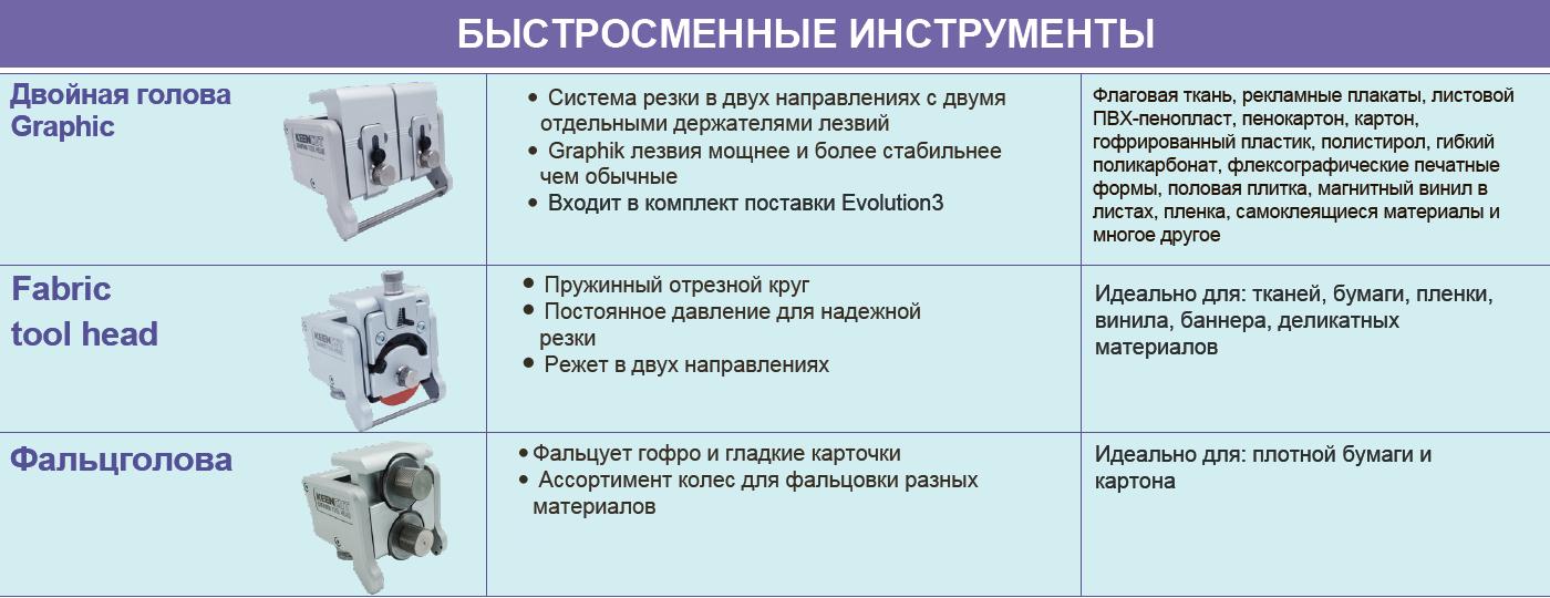 Keencut Evolution 3